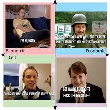 Peep Show Meme - political compass memes
