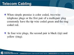 telecommunications cable types ppt video online download