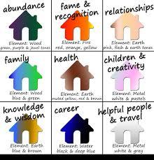 feng shui color chart fengshui color interior design