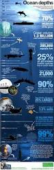 how deep is the ocean pinterest infographics fun details for