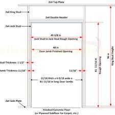 Standard Size Patio Door by Bi Fold Closet Doors Sizes Find The Best Interior Door Sizes Best
