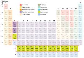 who developed modern periodic table rare earth elements