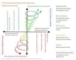 distinguishing between quantitative and qualitative growth