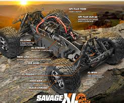 monster truck nitro 2 savage flux xl flux 6s w 2 4ghz radio system u2013 rtr 1 8 scale 4wd
