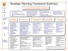 100 business development strategy plan template business owner