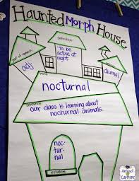 house diagrams 100 house diagrams conquering windflows msc3jy tiny house