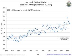 Portland Maine Zoning Map by Sea Level Rise Storm Surge Faq Maine U0027s Geologic Hazards Maine