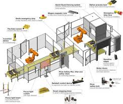 Woodworking Machinery In India by Woodworking Machinery Health And Safety With Beautiful Style In