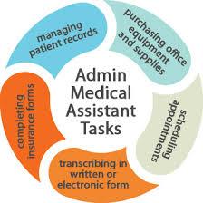 Medical Administrative Assistant Sample Resume by Administrative Medical Assistant Top Medical Assisting Programs