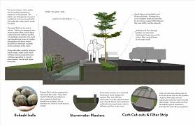 drainage systems systems for landscape and yard flo well pop up