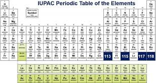 Br Element Periodic Table Four New Elements Added To The Periodic Table The Filipino