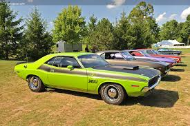 1970 71 dodge challenger for sale auction results and sales data for 1970 dodge challenger
