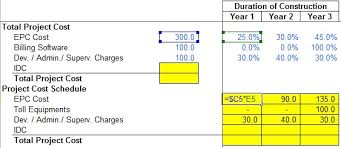 Project Finance Term Sheet Exle by Modeling Interest During Construction Idc Excel Project