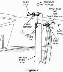 dodge ram dashboard recall dodge ram dodge ram trucks dodge rams cable and dodge
