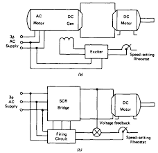 electrical and electronic drawing industrial controls part 2