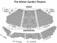 Winter Garden Seating Chart - broadway theatres seating charts all nyc broadway theatres