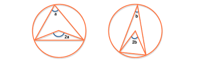 Interior Angles In A Circle Bbc Gcse Bitesize The Angle At The Centre Of A Circle
