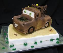 birthday cake theme pictures