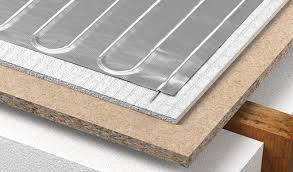 foil underfloor heating carpet heating warmup