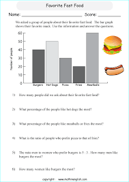 analyze the bar graph and answer the questions involving percent