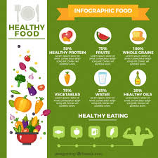 nutrition brochure template nutrition vectors photos and psd files free