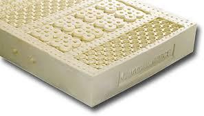 materasso in lattice opinioni materasso prezzi materassi lattice materasso in opinioni 262x200