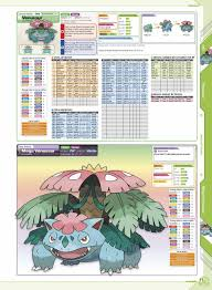 pokémon omega ruby u0026 pokémon alpha sapphire the official national