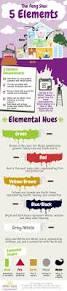 37 best feng shui images on pinterest feng shui feng shui tips