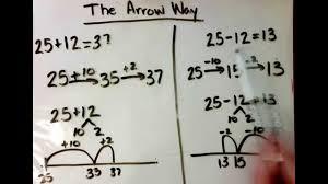 the arrow way subtraction youtube
