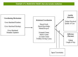 moderationmodel gif