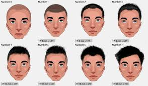 boys haircut clipper number haircut numbers guide to hair clipper sizes hairdressing
