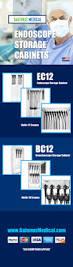 Endoscope Storage Cabinet 2 585 The Ec12 Endoscope Storage Cabinet Is Designed With