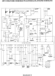 jeep yj wiring diagram 1990 wiring diagrams instruction