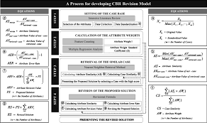 cbr models and price cbr revision model for improving cost prediction accuracy in