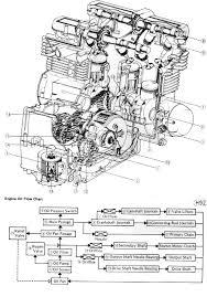 kawasaki engine diagrams kawasaki wiring diagrams instruction