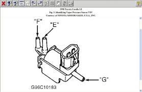 1998 toyota corolla engine diagram 1998 toyota corolla engine performance problem 1998 toyota