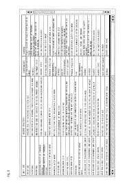 patent us20130191300 safety management system for mandatory job