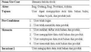 membuat use case skenario use case diagram usulan persedian dan penjualan elsha junior