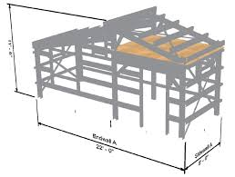 Tiny House Building Plans Tiny House Building Kits Are Available From Csc Building Systems