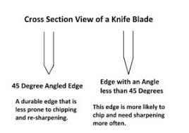 how to sharpen kitchen knives learn how to sharpen kitchen knives with these simple steps