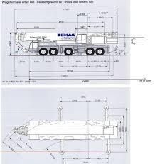 200 tonne all terrain crane crane u0026 franna hire sydney