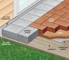 Concrete Patio Pavers How To Cover A Concrete Patio With Pavers Concrete Patios
