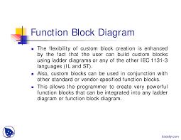 functional block diagram of plc in ppt u2013 the wiring diagram