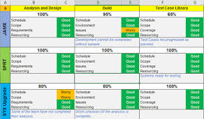 Project Management Dashboard Template Excel Tracking Projects In Excel It Mix Project