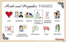 pride and prejudice theme of society and class