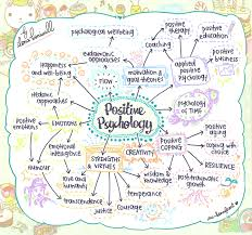Listening Map Positive Psychology Page 4 Of 5 Fitgirlcode
