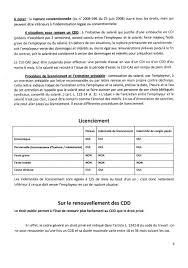 Annexe Iii Modèle D Arrêté Emportant Blâme Les Droit Du Travail Pour Tous Le Du Collectif Evs Avs 35