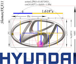 classic honda logo car and auto industry design and the golden ratio