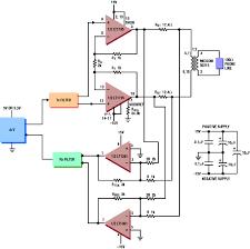 adsl line driver receiver design guide