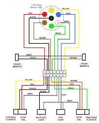 7 Way Trailer Harness Diagram Best Wiring For 7 Way Trailer Plug Pictures For Wire Harness